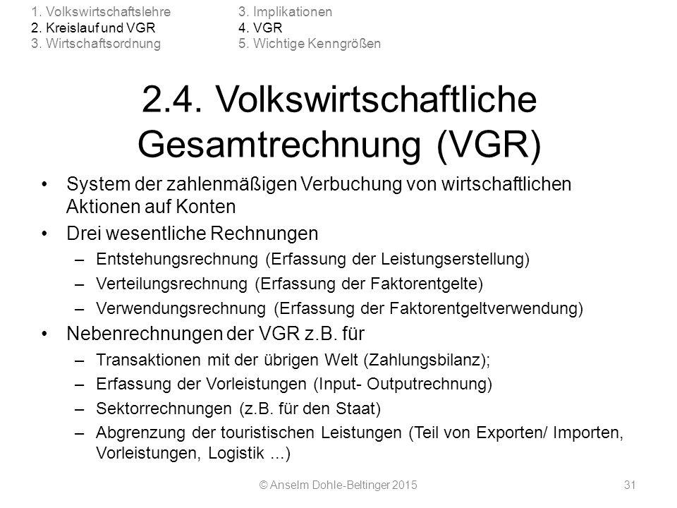 2.4. Volkswirtschaftliche Gesamtrechnung (VGR) System der zahlenmäßigen Verbuchung von wirtschaftlichen Aktionen auf Konten Drei wesentliche Rechnunge