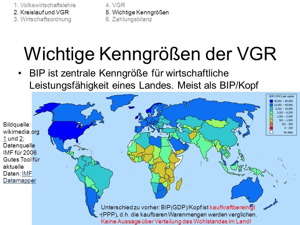 Wichtige Kenngrößen der VGR BIP ist zentrale Kenngröße für wirtschaftliche Leistungsfähigkeit eines Landes. Meist als BIP/Kopf © Anselm Dohle-Beltinge