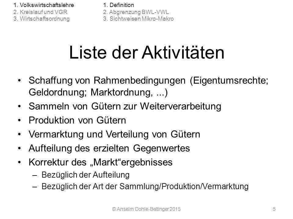 Liste der Aktivitäten Schaffung von Rahmenbedingungen (Eigentumsrechte; Geldordnung; Marktordnung,...) Sammeln von Gütern zur Weiterverarbeitung Produ