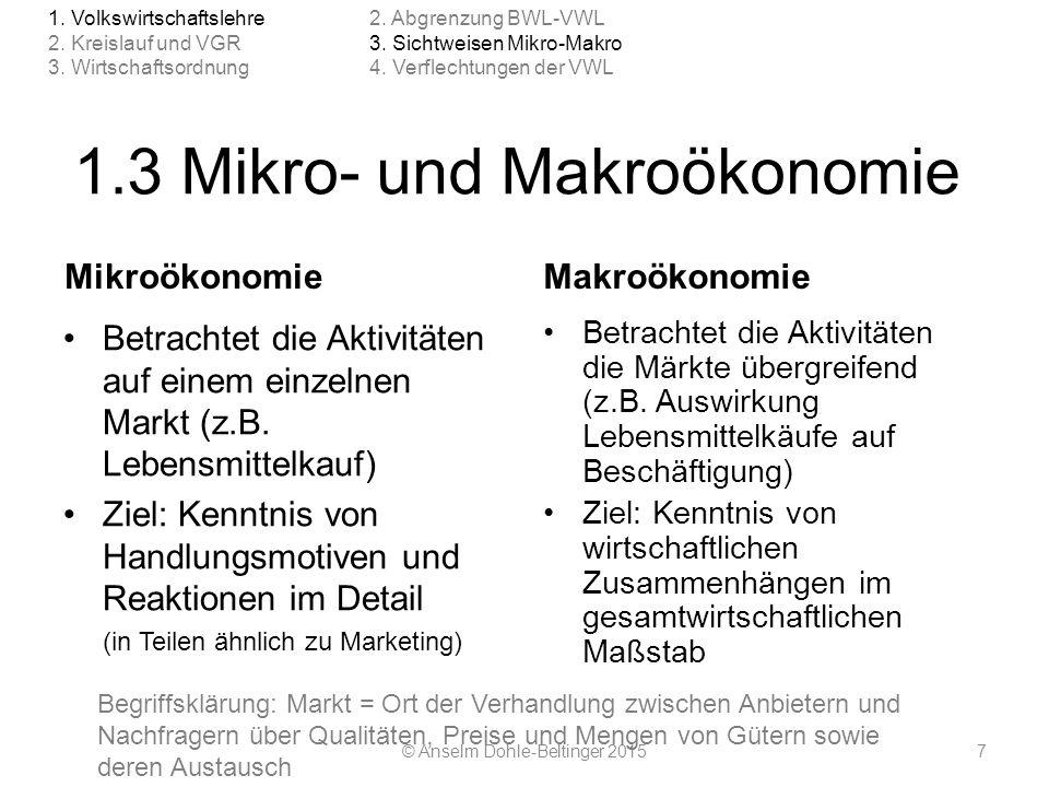 1.3 Mikro- und Makroökonomie Mikroökonomie Betrachtet die Aktivitäten auf einem einzelnen Markt (z.B. Lebensmittelkauf) Ziel: Kenntnis von Handlungsmo
