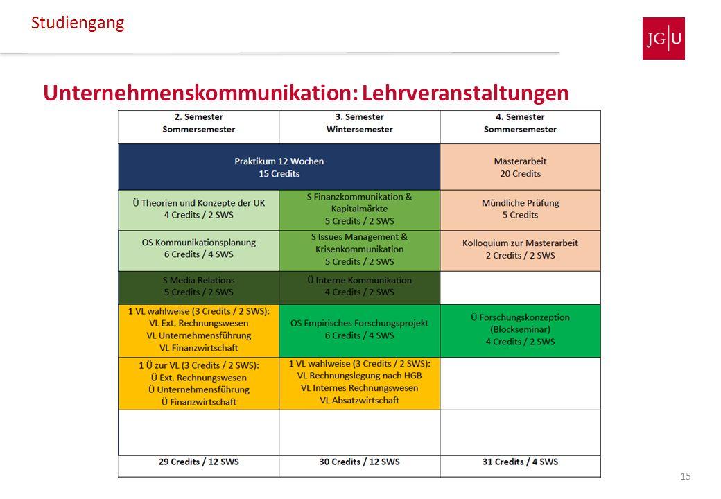 Unternehmenskommunikation: Lehrveranstaltungen Studiengang 15