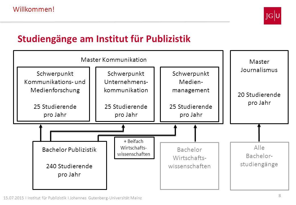 Studiengänge am Institut für Publizistik Willkommen! 8 Schwerpunkt Kommunikations- und Medienforschung 25 Studierende pro Jahr Schwerpunkt Unternehmen