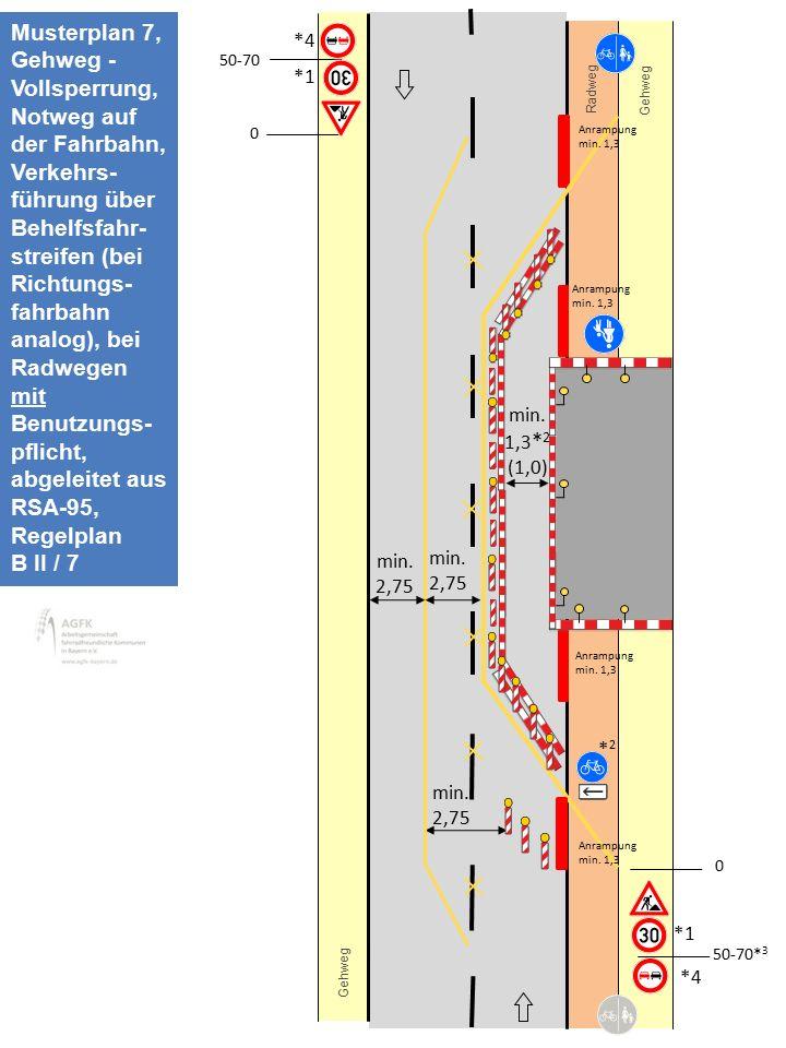 Radweg Gehweg Musterplan 7, Gehweg - Vollsperrung, Notweg auf der Fahrbahn, Verkehrs- führung über Behelfsfahr- streifen (bei Richtungs- fahrbahn anal