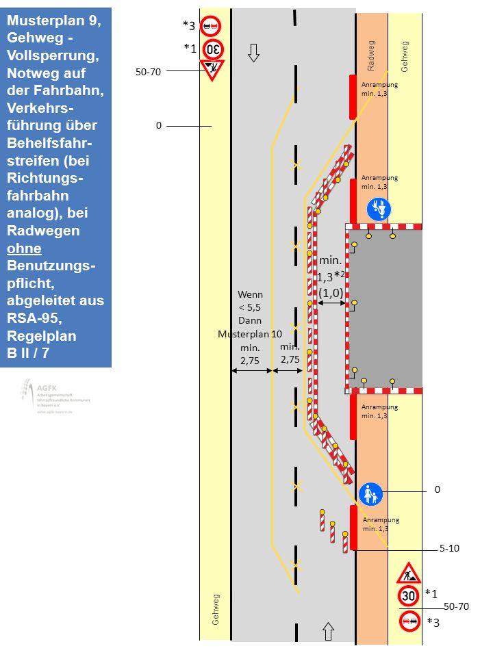 Musterplan 9, Gehweg - Vollsperrung, Notweg auf der Fahrbahn, Verkehrs- führung über Behelfsfahr- streifen (bei Richtungs- fahrbahn analog), bei Radwe