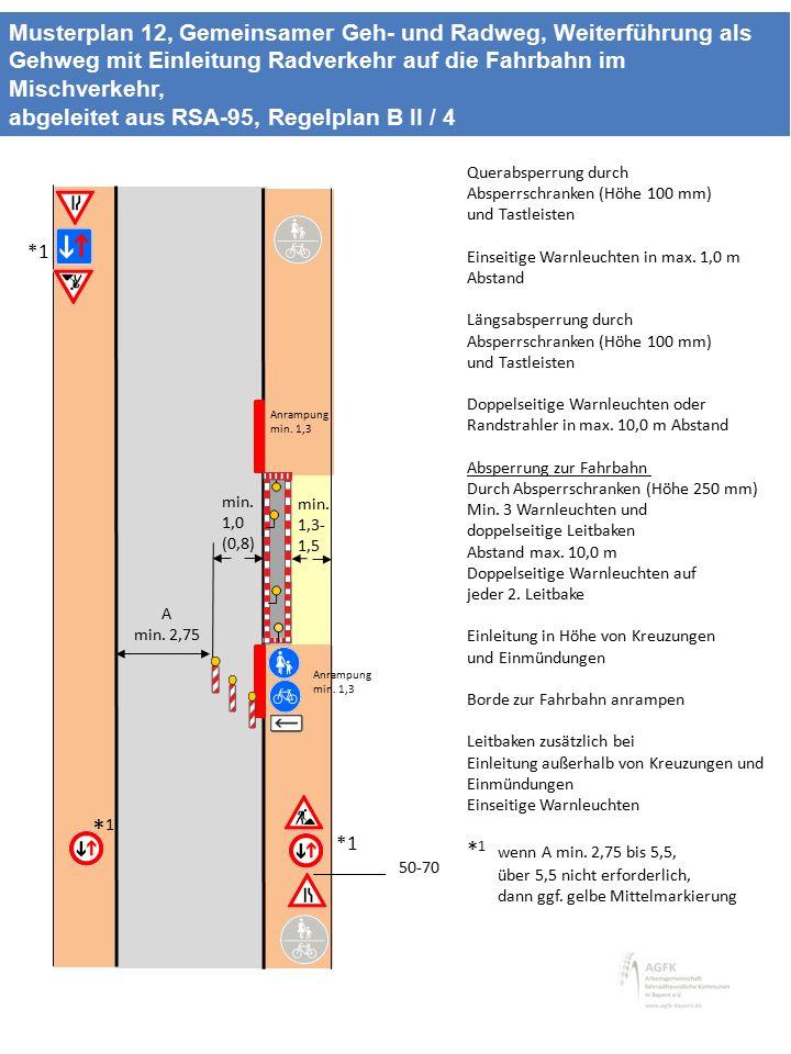 Musterplan 12, Gemeinsamer Geh- und Radweg, Weiterführung als Gehweg mit Einleitung Radverkehr auf die Fahrbahn im Mischverkehr, abgeleitet aus RSA-95