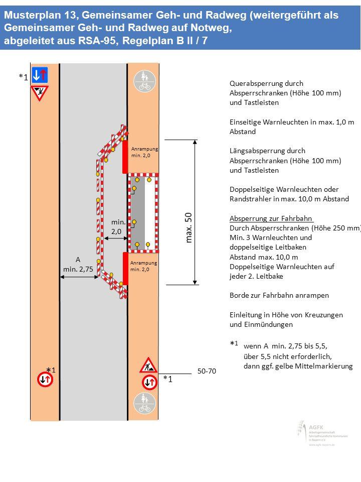 Musterplan 13, Gemeinsamer Geh- und Radweg (weitergeführt als Gemeinsamer Geh- und Radweg auf Notweg, abgeleitet aus RSA-95, Regelplan B II / 7 min. 2