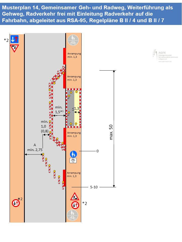 Musterplan 14, Gemeinsamer Geh- und Radweg, Weiterführung als Gehweg, Radverkehr frei mit Einleitung Radverkehr auf die Fahrbahn, abgeleitet aus RSA-9