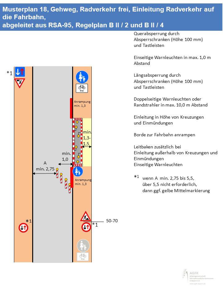 Musterplan 18, Gehweg, Radverkehr frei, Einleitung Radverkehr auf die Fahrbahn, abgeleitet aus RSA-95, Regelplan B II / 2 und B II / 4 min. 1,0 min. 1