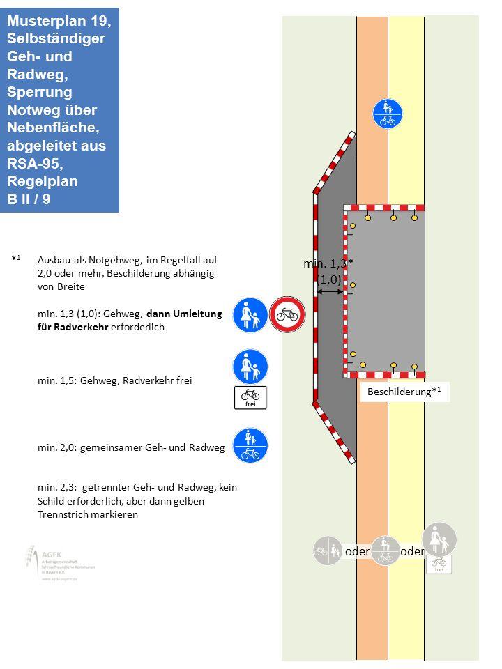 Musterplan 19, Selbständiger Geh- und Radweg, Sperrung Notweg über Nebenfläche, abgeleitet aus RSA-95, Regelplan B II / 9 oder * 1 Ausbau als Notgehwe