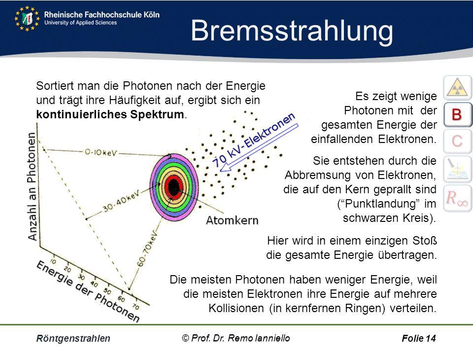 Bremsstrahlung Röntgenstrahlen© Prof. Dr. Remo IannielloFolie 13 Wird eine elektrische Ladung positiv oder negativ beschleunigt, d.h. ändert sich ihr