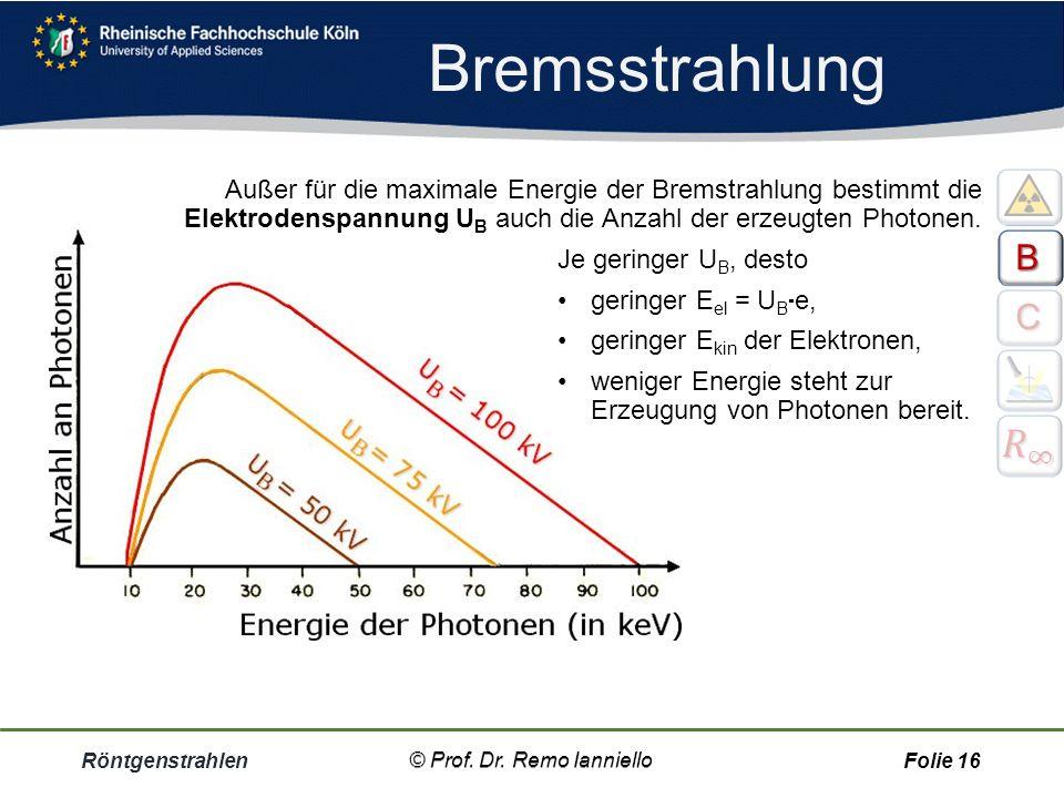 Bremsstrahlung Röntgenstrahlen© Prof. Dr. Remo IannielloFolie 15 Das tatsächliche Spektrum der Bremsstrahlung sieht etwas anders aus, weil energieschw