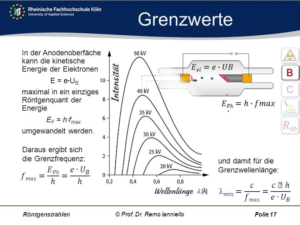 Bremsstrahlung Röntgenstrahlen© Prof. Dr. Remo IannielloFolie 16 Außer für die maximale Energie der Bremstrahlung bestimmt die Elektrodenspannung U B