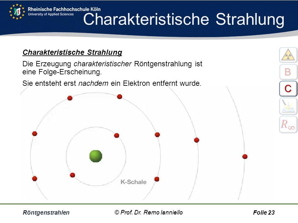 Atommodell Röntgenstrahlen© Prof. Dr. Remo IannielloFolie 22 Die Elektronenhülle der Atome stellt man sich als eine zwiebelförmige Hülle vor. Die unte