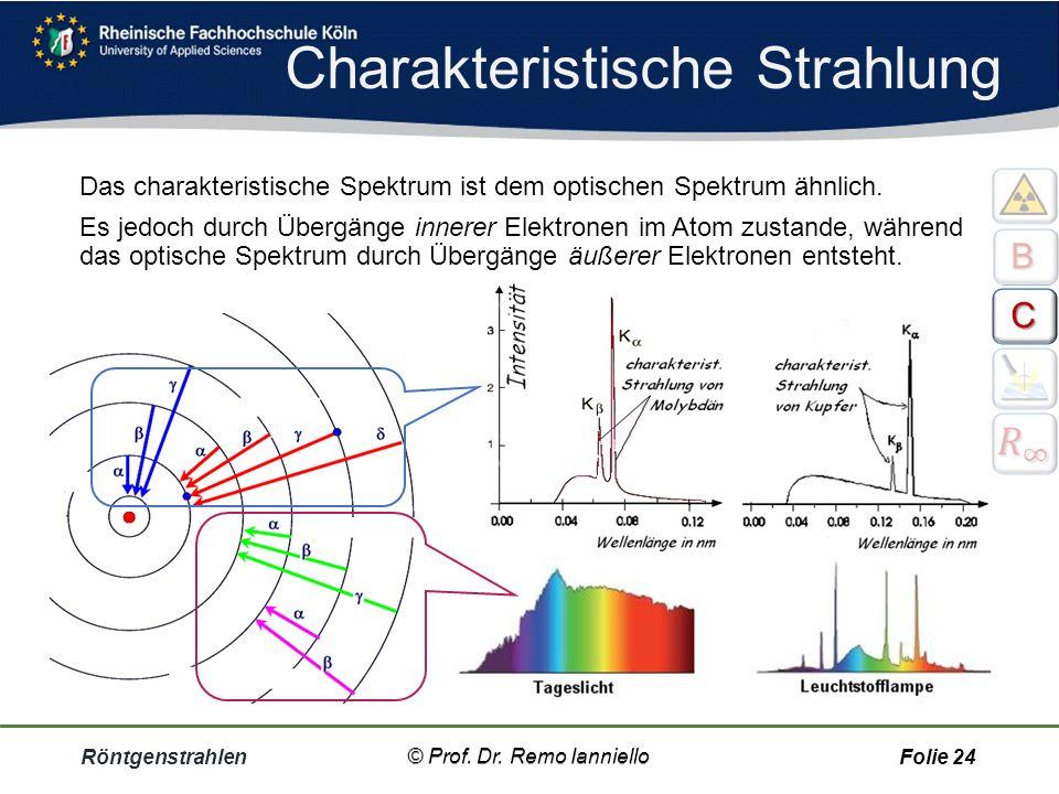 Charakteristische Strahlung Röntgenstrahlen© Prof. Dr. Remo IannielloFolie 23 Charakteristische Strahlung Die Erzeugung charakteristischer Röntgenstra