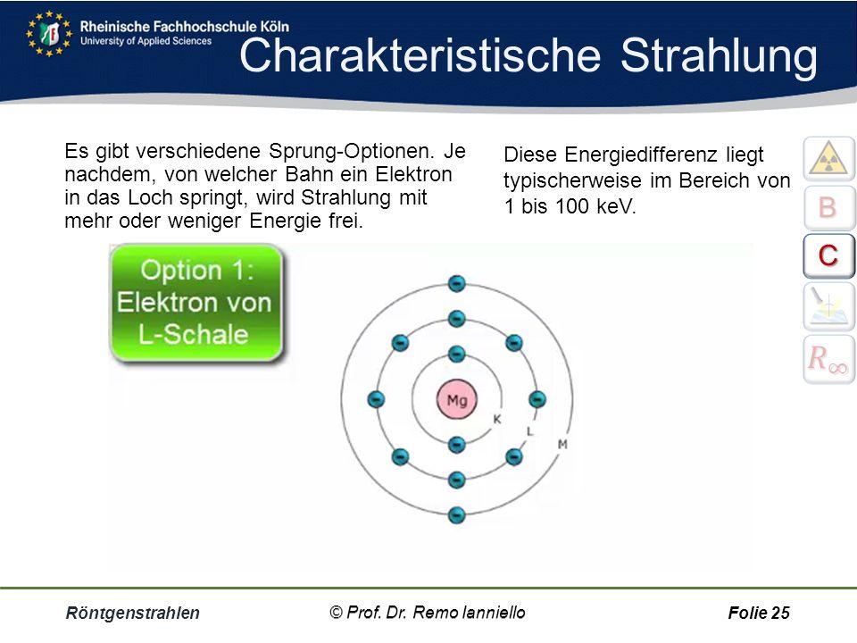 Charakteristische Strahlung Röntgenstrahlen© Prof. Dr. Remo IannielloFolie 24 Das charakteristische Spektrum ist dem optischen Spektrum ähnlich. Es je