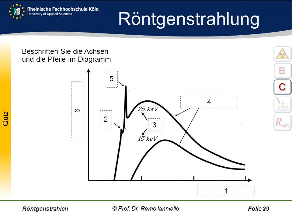 Quiz Charakteristische Strahlung Röntgenstrahlen© Prof. Dr. Remo IannielloFolie 28 © Prof. Dr. Remo Ianniello Frage: Wie entsteht demzufolge die K- 