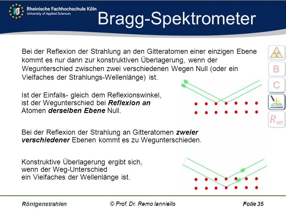 Bragg-Spektrometer Röntgenstrahlen© Prof. Dr. Remo IannielloFolie 34 Moseley ließ die Röntgenstrah lung unter einem Winkel α auf die Kristalloberfl