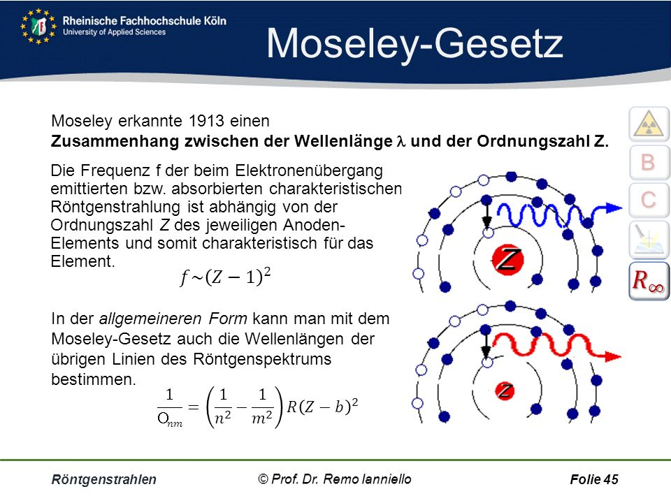 Röntgenstrahlen© Prof. Dr. Remo IannielloFolie 44 Moseley- Gesetz