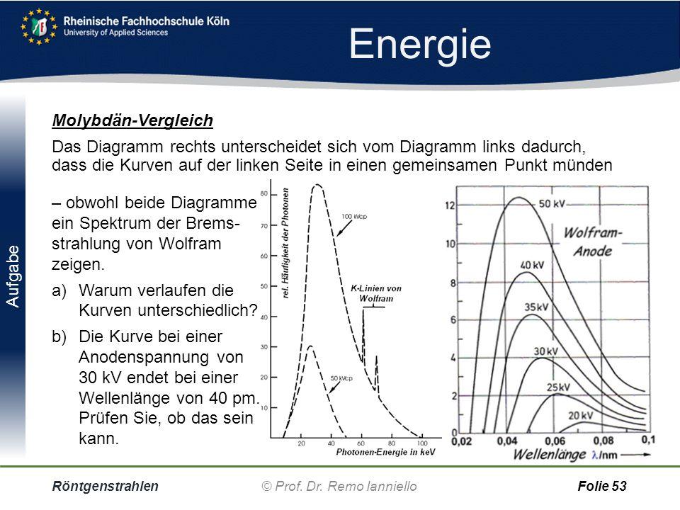 Aufgabe Energie Röntgenstrahlen© Prof. Dr. Remo IannielloFolie 52 Elektronen in Aktion a)Welche Geschwindigkeit in km/h haben Elektronen, die durch ei