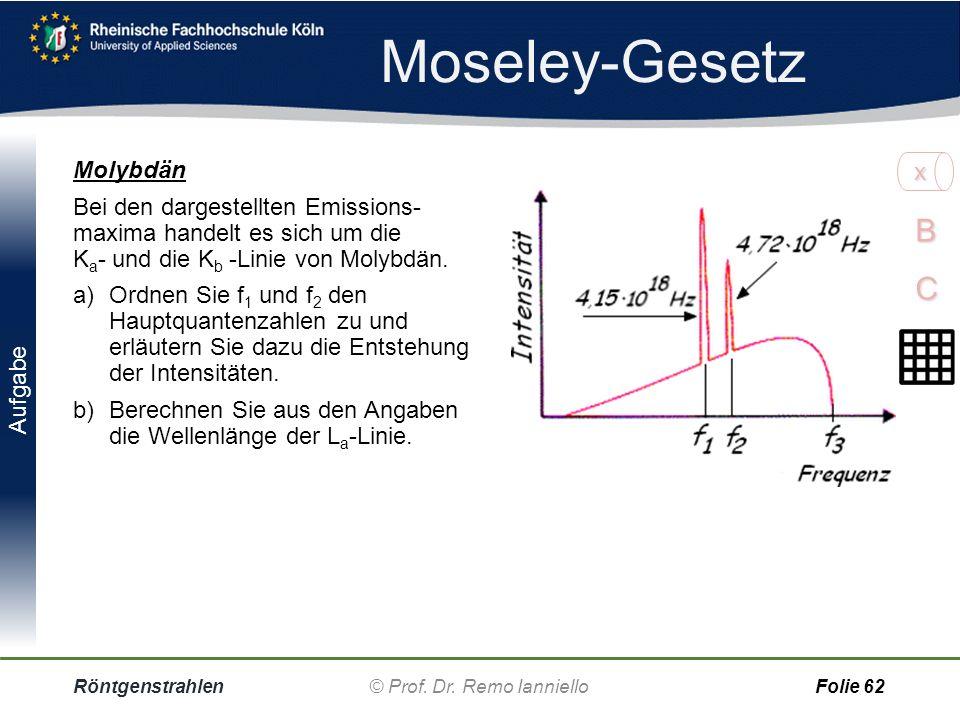 Aufgabe Moseley-Gesetz Röntgenstrahlen© Prof. Dr. Remo Ianniello61 Target a)Die K α -Linie des Target-Metalls hat die Wellenlänge 0,844 nm. Berechnen