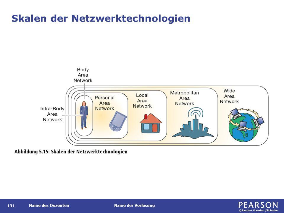 © Laudon /Laudon /Schoder Name des DozentenName der Vorlesung Skalen der Netzwerktechnologien 131