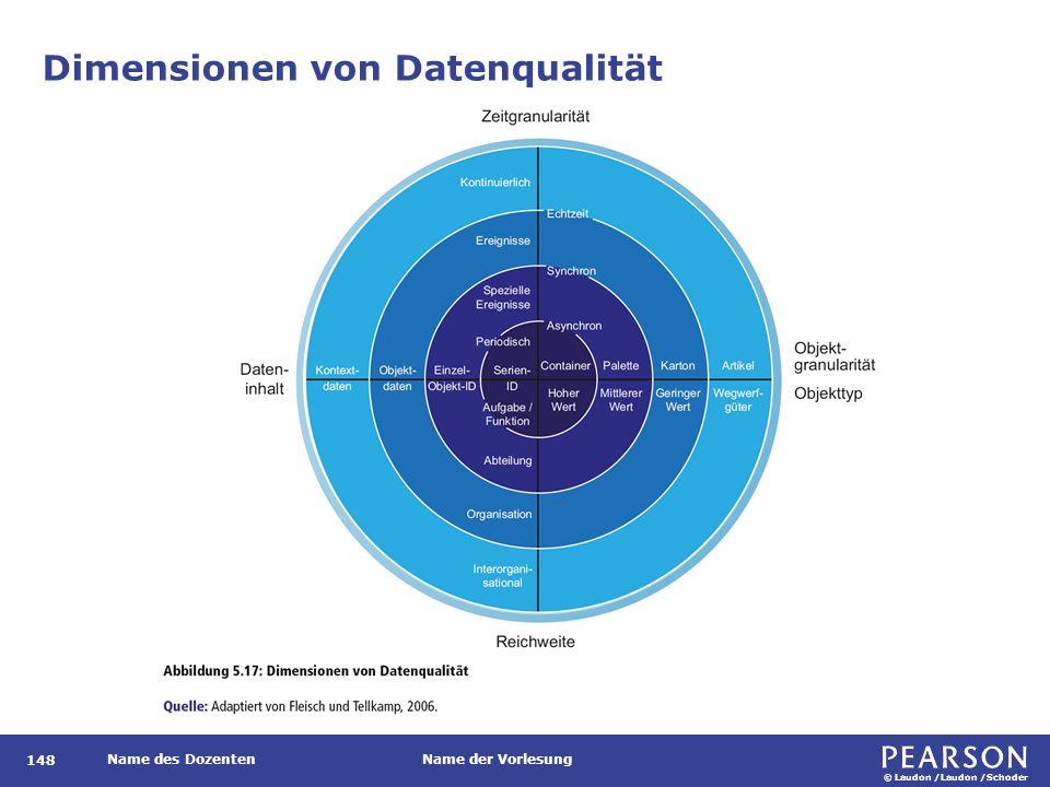 © Laudon /Laudon /Schoder Name des DozentenName der Vorlesung Dimensionen von Datenqualität 148