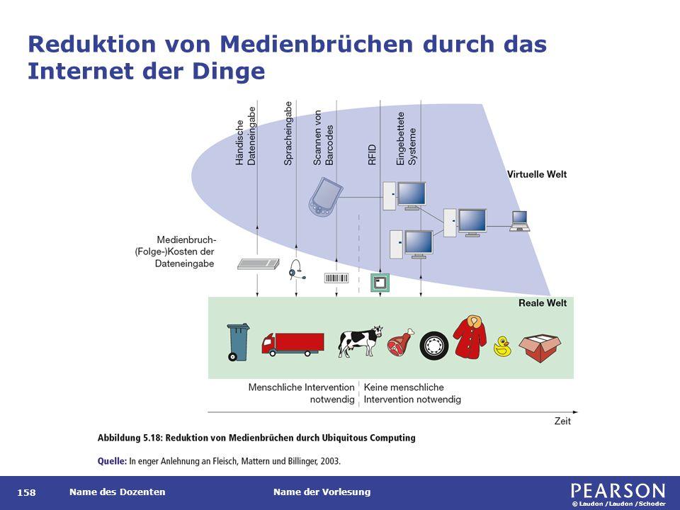 © Laudon /Laudon /Schoder Name des DozentenName der Vorlesung Reduktion von Medienbrüchen durch das Internet der Dinge 158