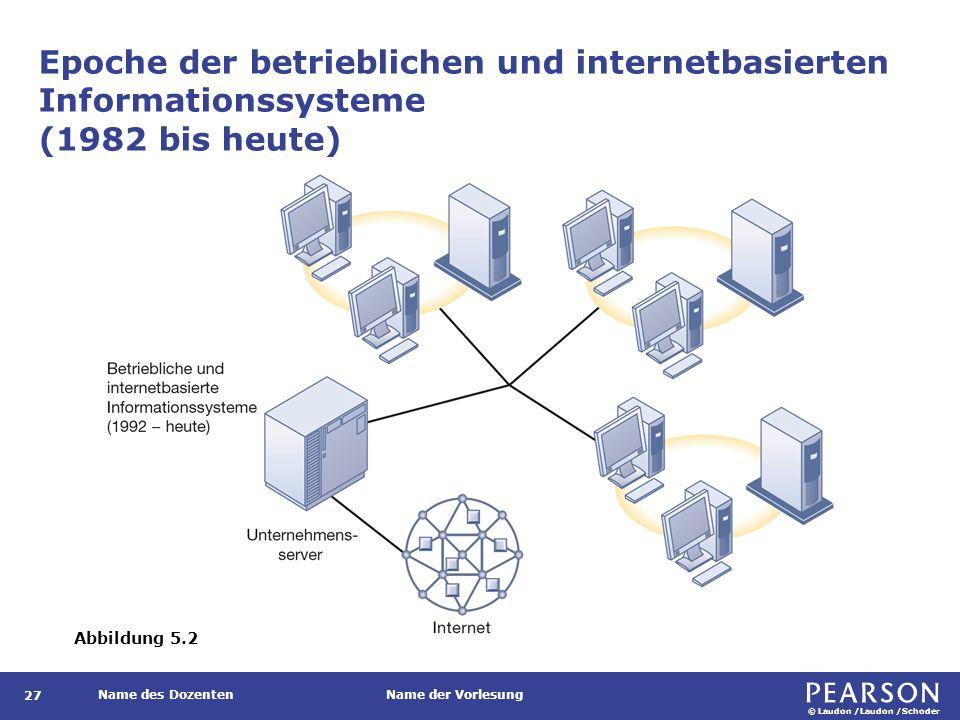 © Laudon /Laudon /Schoder Name des DozentenName der Vorlesung Epoche der betrieblichen und internetbasierten Informationssysteme (1982 bis heute) Abbildung 5.2 27
