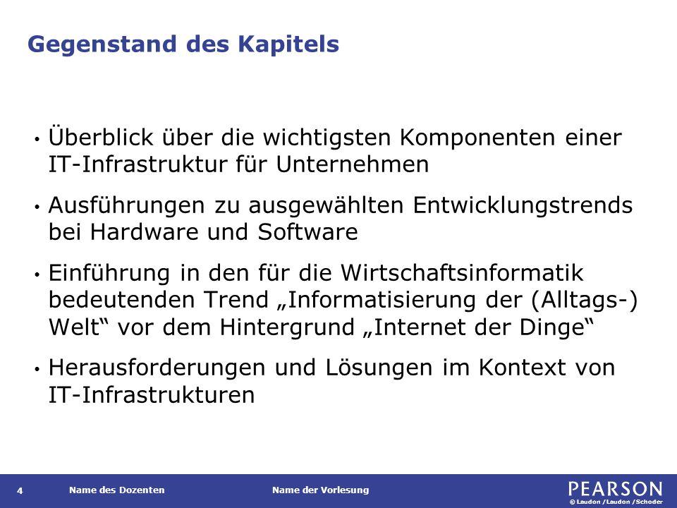 © Laudon /Laudon /Schoder Name des DozentenName der Vorlesung Verbindung zwischen Unternehmen, IT- Infrastruktur und Unternehmensressourcen 15