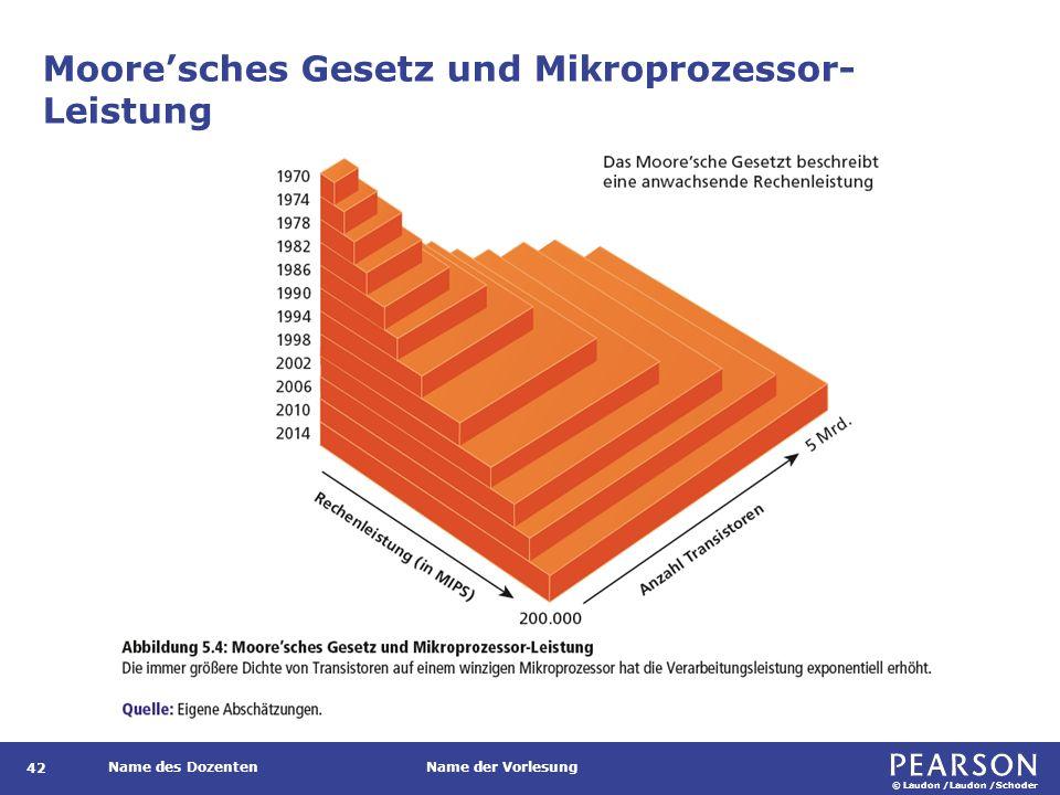 © Laudon /Laudon /Schoder Name des DozentenName der Vorlesung Moore'sches Gesetz und Mikroprozessor- Leistung 42