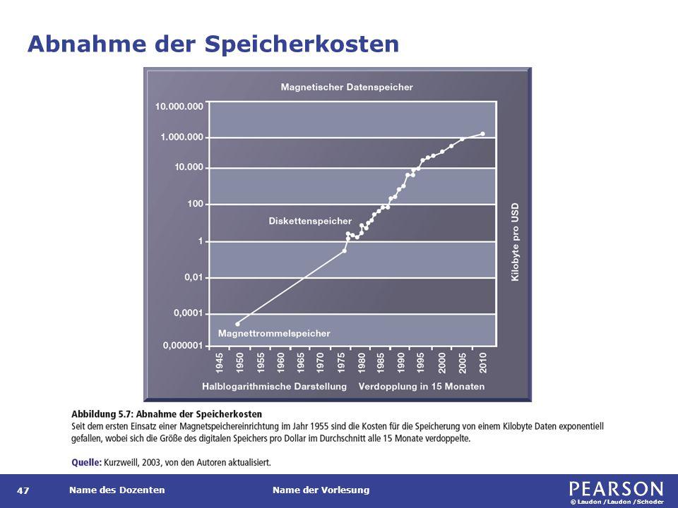 © Laudon /Laudon /Schoder Name des DozentenName der Vorlesung Abnahme der Speicherkosten 47