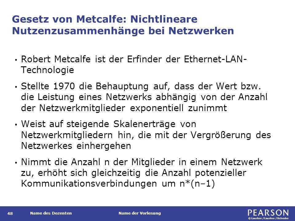 © Laudon /Laudon /Schoder Name des DozentenName der Vorlesung Gesetz von Metcalfe: Nichtlineare Nutzenzusammenhänge bei Netzwerken Robert Metcalfe ist der Erfinder der Ethernet-LAN- Technologie Stellte 1970 die Behauptung auf, dass der Wert bzw.