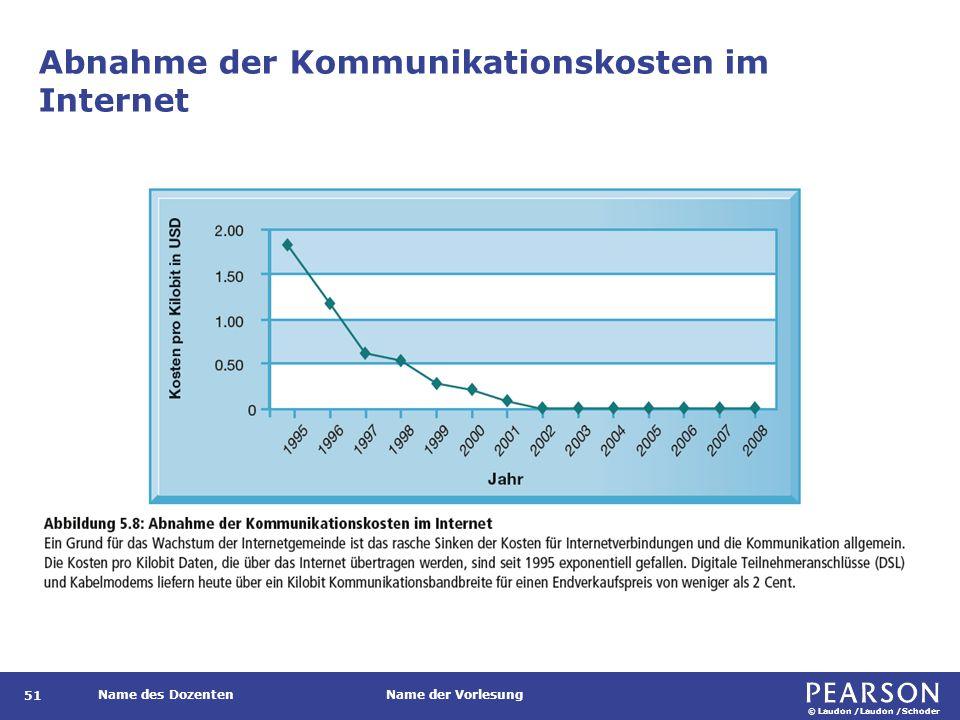 © Laudon /Laudon /Schoder Name des DozentenName der Vorlesung Abnahme der Kommunikationskosten im Internet 51
