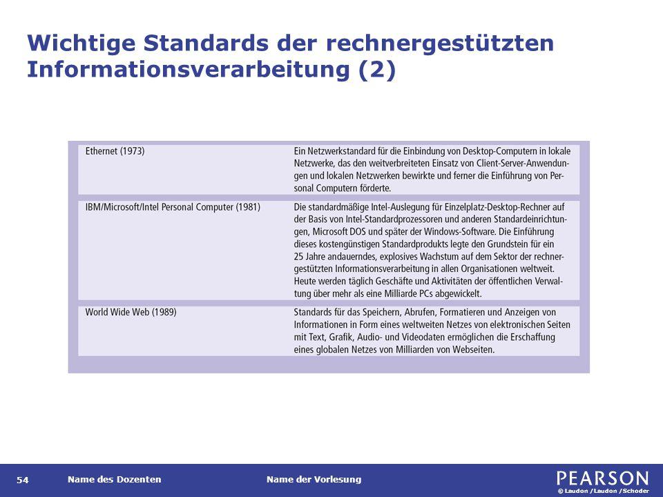 © Laudon /Laudon /Schoder Name des DozentenName der Vorlesung Wichtige Standards der rechnergestützten Informationsverarbeitung (2) 54