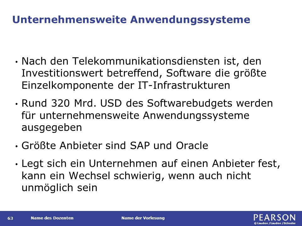 © Laudon /Laudon /Schoder Name des DozentenName der Vorlesung Unternehmensweite Anwendungssysteme 63 Nach den Telekommunikationsdiensten ist, den Investitionswert betreffend, Software die größte Einzelkomponente der IT-Infrastrukturen Rund 320 Mrd.