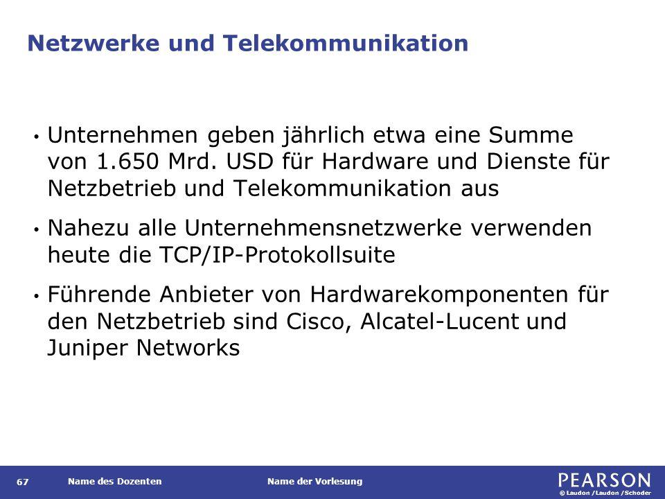 © Laudon /Laudon /Schoder Name des DozentenName der Vorlesung Netzwerke und Telekommunikation 67 Unternehmen geben jährlich etwa eine Summe von 1.650 Mrd.