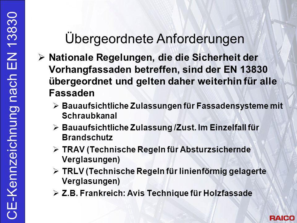 Übergeordnete Anforderungen  Nationale Regelungen, die die Sicherheit der Vorhangfassaden betreffen, sind der EN 13830 übergeordnet und gelten daher weiterhin für alle Fassaden  Bauaufsichtliche Zulassungen für Fassadensysteme mit Schraubkanal  Bauaufsichtliche Zulassung /Zust.