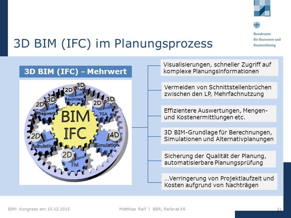 BIM- Kongress am 15.12.2015Matthias Reif I BBR, Referat A5 21 3D BIM (IFC) - Mehrwert Effizientere Auswertungen, Mengen- und Kostenermittlungen etc.