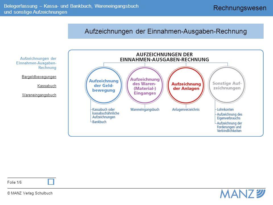 Rechnungswesen Folie 1/6 Belegerfassung – Kassa- und Bankbuch, Wareneingangsbuch und sonstige Aufzeichnungen © MANZ Verlag Schulbuch Aufzeichnungen de