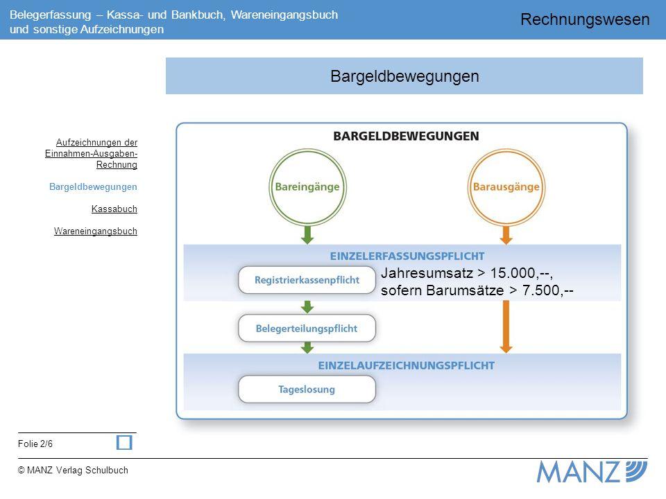 Rechnungswesen Folie 2/6 Belegerfassung – Kassa- und Bankbuch, Wareneingangsbuch und sonstige Aufzeichnungen © MANZ Verlag Schulbuch Bargeldbewegungen