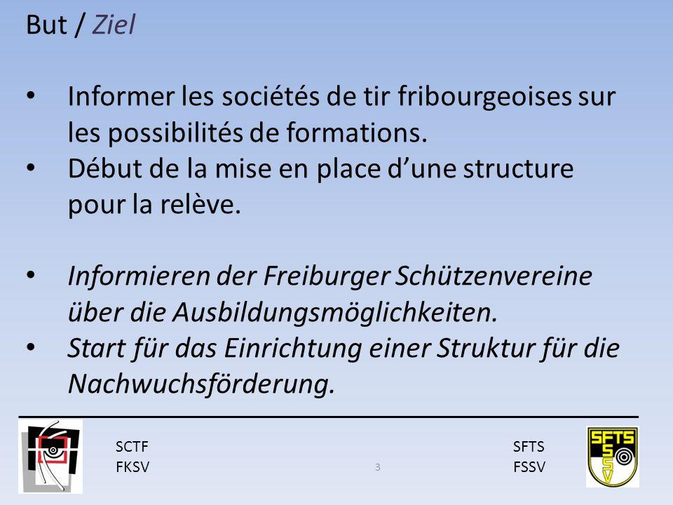 SCTF FKSV SFTS FSSV But / Ziel Informer les sociétés de tir fribourgeoises sur les possibilités de formations.
