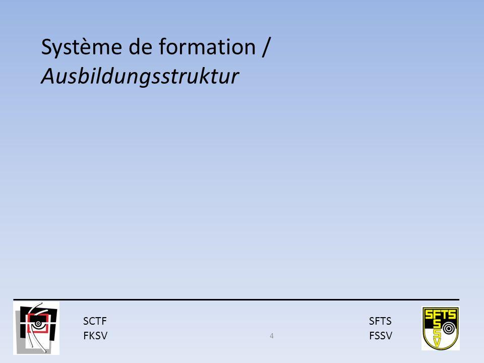 SCTF FKSV SFTS FSSV Système de formation / Ausbildungsstruktur 4