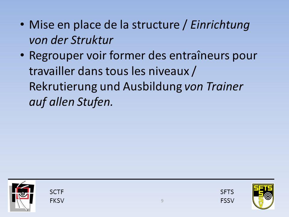 SCTF FKSV SFTS FSSV 9 Mise en place de la structure / Einrichtung von der Struktur Regrouper voir former des entraîneurs pour travailler dans tous les niveaux / Rekrutierung und Ausbildung von Trainer auf allen Stufen.