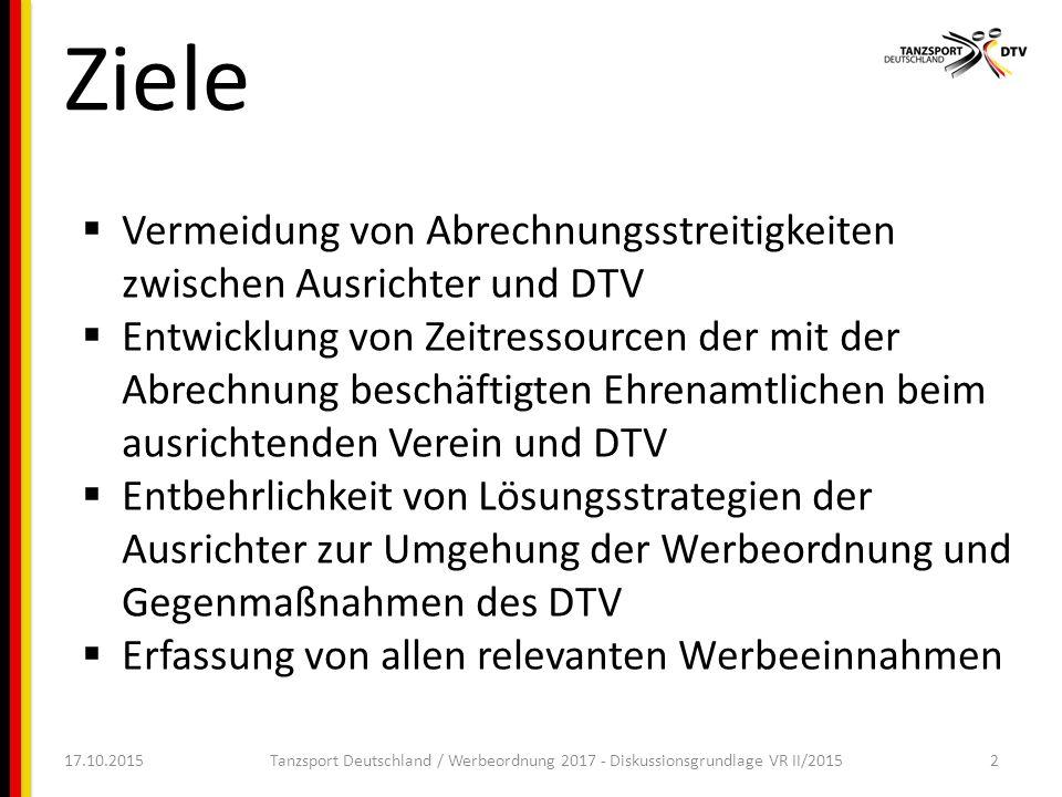 Ziele  Vermeidung von Abrechnungsstreitigkeiten zwischen Ausrichter und DTV  Entwicklung von Zeitressourcen der mit der Abrechnung beschäftigten Ehrenamtlichen beim ausrichtenden Verein und DTV  Entbehrlichkeit von Lösungsstrategien der Ausrichter zur Umgehung der Werbeordnung und Gegenmaßnahmen des DTV  Erfassung von allen relevanten Werbeeinnahmen 17.10.2015Tanzsport Deutschland / Werbeordnung 2017 - Diskussionsgrundlage VR II/20152