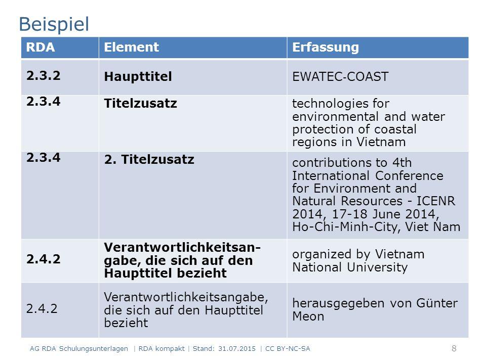 RDAElementErfassung 7.2.1.3Art des InhaltsKonferenzschrift 19.2.1.1.1 Geistiger Schöpfer (hauptverantwortlich) International Conference for Environment and Natural Resources.