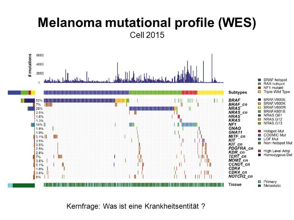 Melanoma mutational profile (WES) Cell 2015 Kernfrage: Was ist eine Krankheitsentität