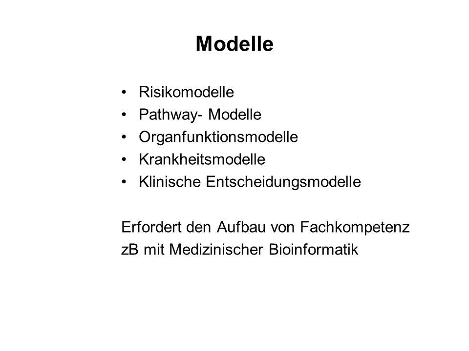 Modelle Risikomodelle Pathway- Modelle Organfunktionsmodelle Krankheitsmodelle Klinische Entscheidungsmodelle Erfordert den Aufbau von Fachkompetenz zB mit Medizinischer Bioinformatik