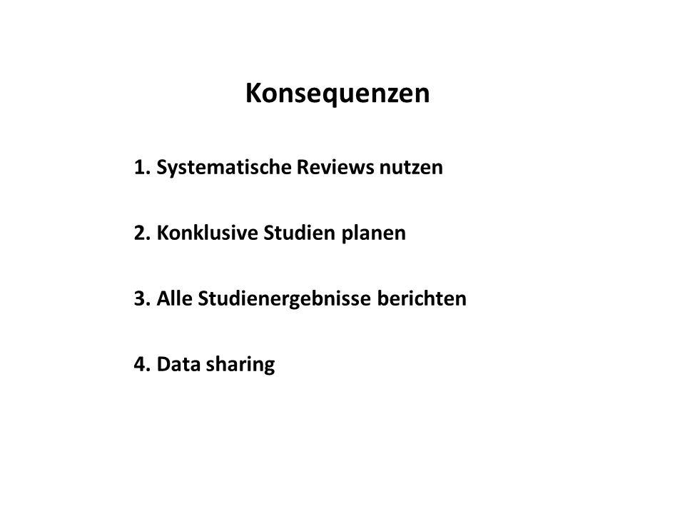 Konsequenzen 1. Systematische Reviews nutzen 2. Konklusive Studien planen 3.