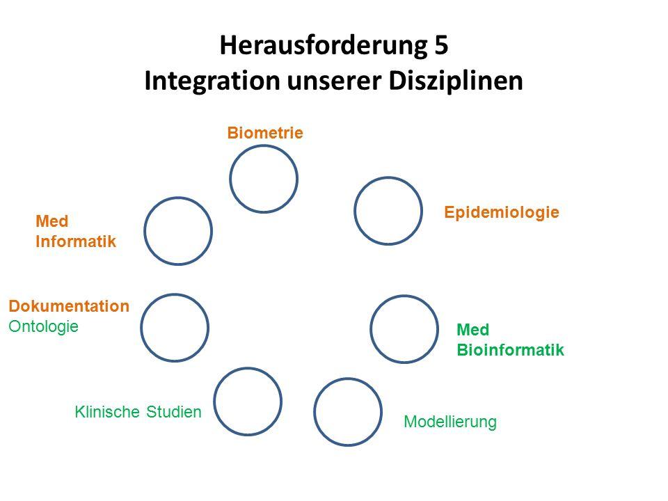 Herausforderung 5 Integration unserer Disziplinen Biometrie Med Bioinformatik Med Informatik Dokumentation Ontologie Modellierung Epidemiologie Klinische Studien