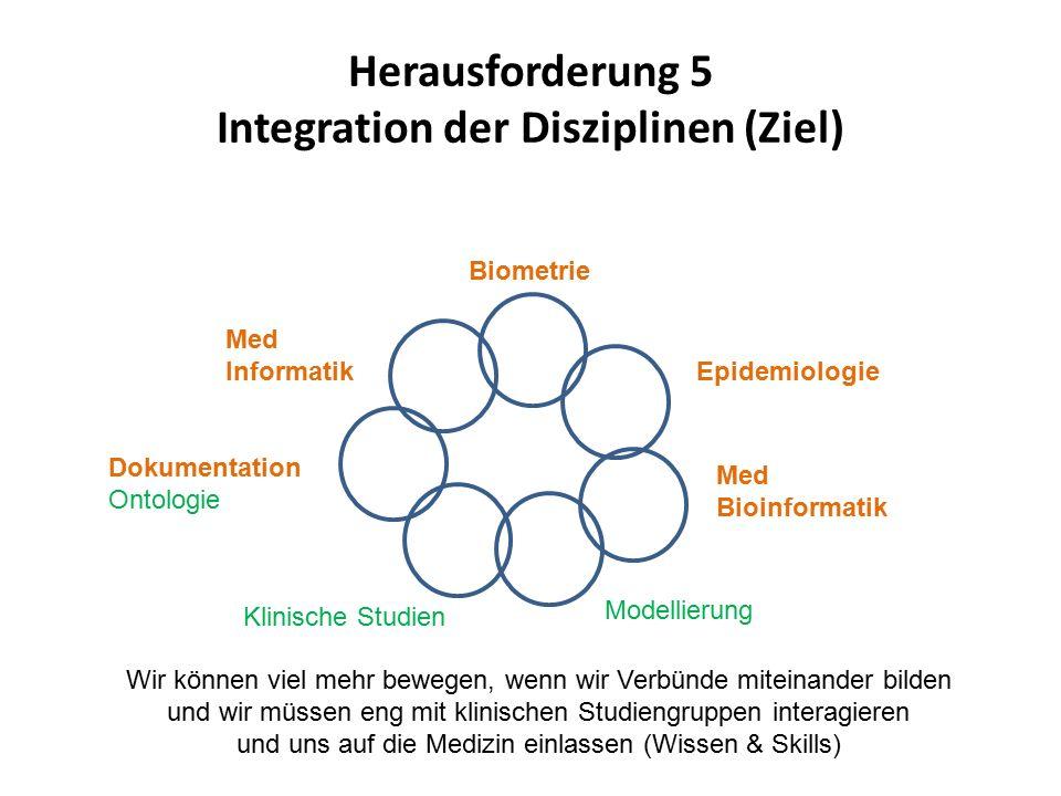 Herausforderung 5 Integration der Disziplinen (Ziel) Med Bioinformatik Dokumentation Ontologie Biometrie Med Informatik Modellierung Epidemiologie Klinische Studien Wir können viel mehr bewegen, wenn wir Verbünde miteinander bilden und wir müssen eng mit klinischen Studiengruppen interagieren und uns auf die Medizin einlassen (Wissen & Skills)